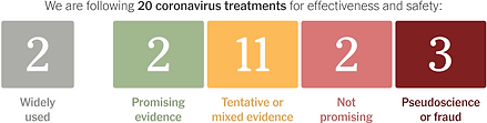 number of treatments.png