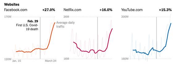 NYT Website traffic.png