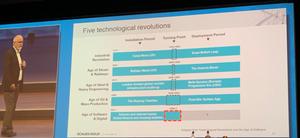 Five technological revolutions
