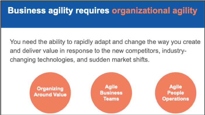 Business agility requires organizational agility