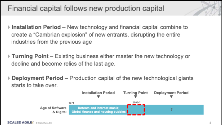 Financial capital follows new production capital