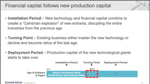 Financial capital follows new production capital