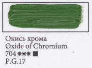 Oxide of Chromium, art.704