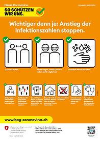 Master_RZ_BAG_Plakat_CoVi_Generell_Wicht