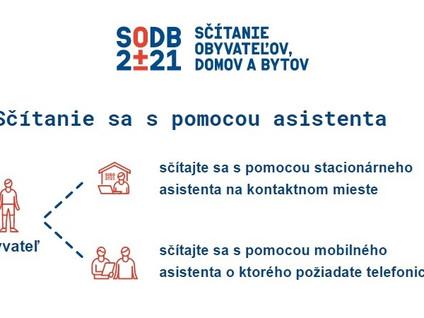 Asistované sčítanie obyvateľov začína 03.05.2021 a bude trvať do 13.06.2021
