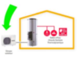 Chauffe eau thermodynamique - fonctionne