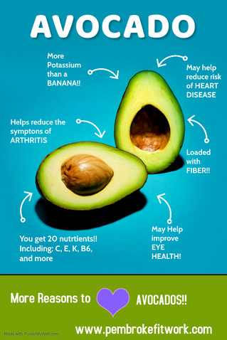 Why I LOVE Avocados!!!!