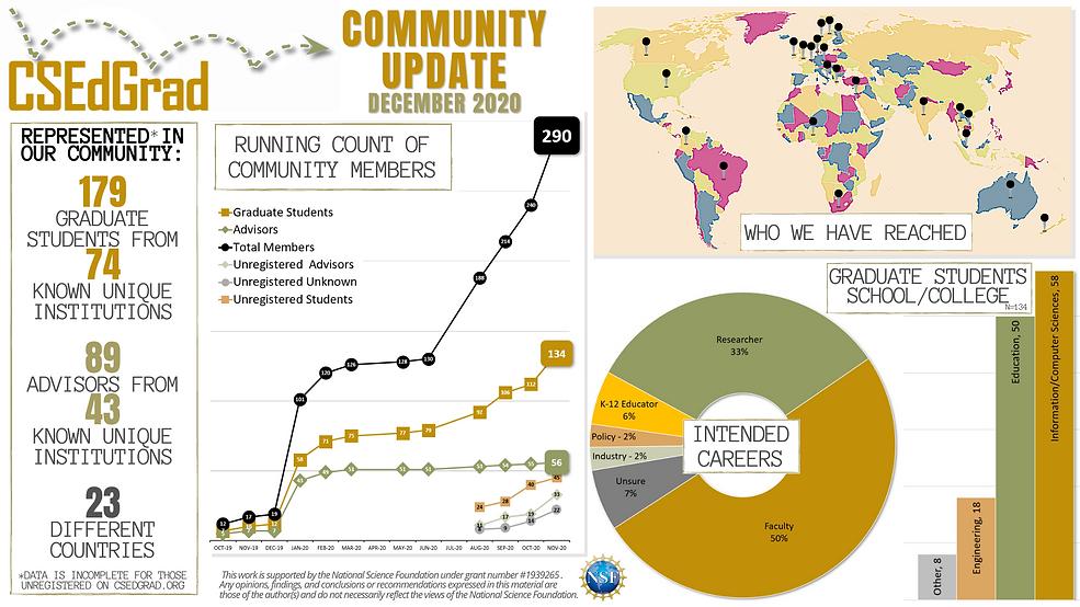 Community Update December 2020 - FINAL.p