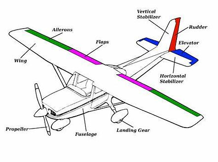 Airplane Parts.jpg