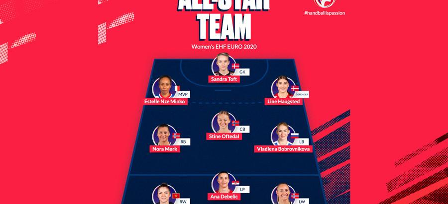 Definido o All-Star Team da EHF EURO 2020 Feminina