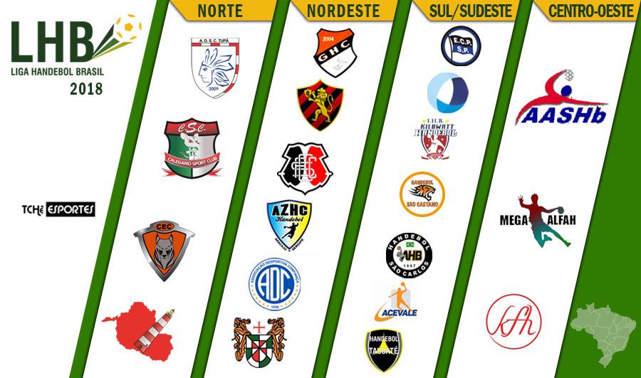 Liga Nacional Masculina de Handebol 2018 (arte Tchê Esportes)