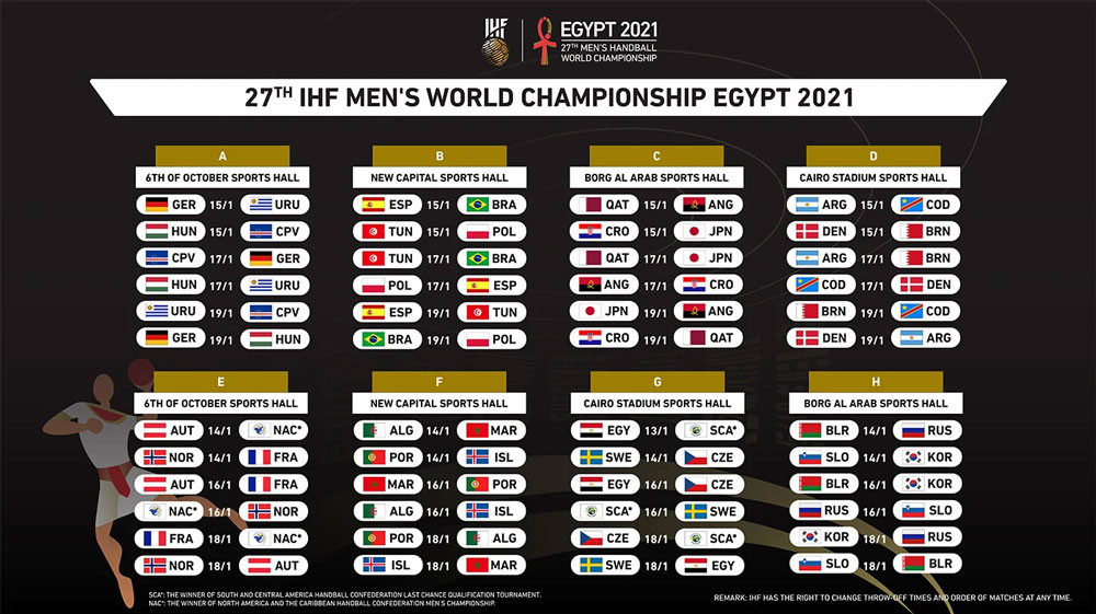 Fase de Grupos Mundial Egito 2021 (arte IHF)