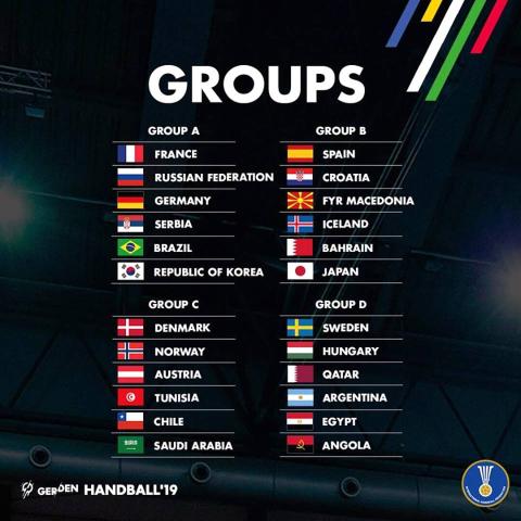 Grupos do Mundial 2019 (arte Divulgação)