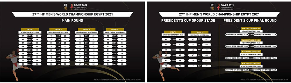 Main Round e President´s Cup - Mundial Egito 2021 (arte IHF)