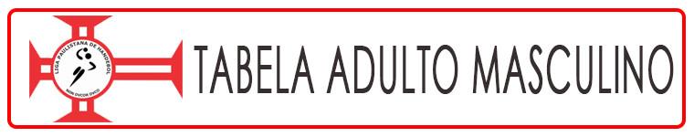 Tabela de Jogos e Classificação - Adulto Masculino 2018