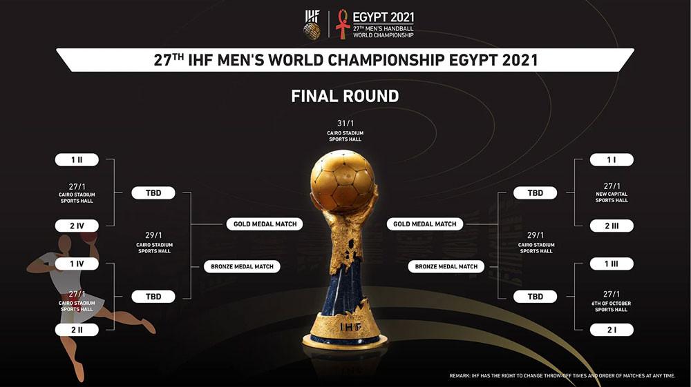 Finais Mundial Egito 2021 (arte IHF)