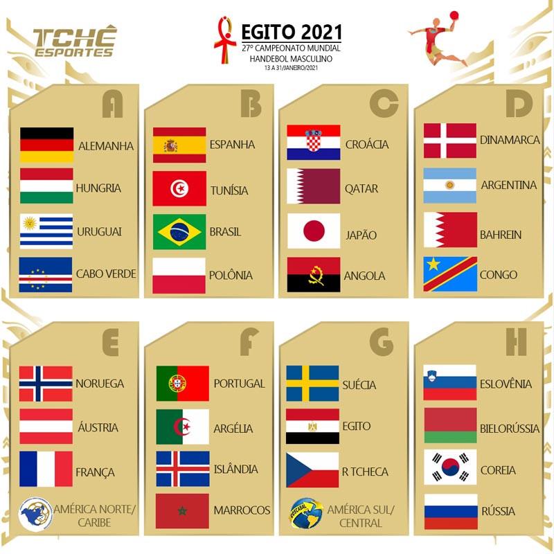 Grupos do Mundial de Handebol Masculino - Egito 2021 (arte Tchê Esportes)
