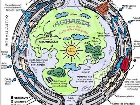 Cidades de Agartha