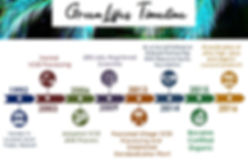 GL Timeline.jpg
