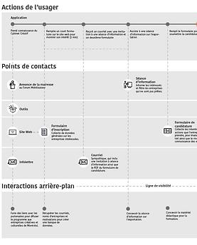 Service blueprint_edited.png