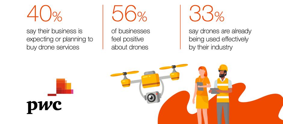 Building Trust in Drones