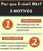 Infográfico Email Mkt