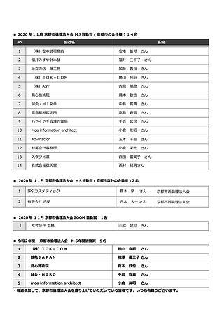 2020年11月京都市倫理法人会ニュース.jpg