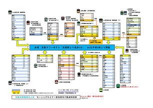 京都洛南アクセス.jpg