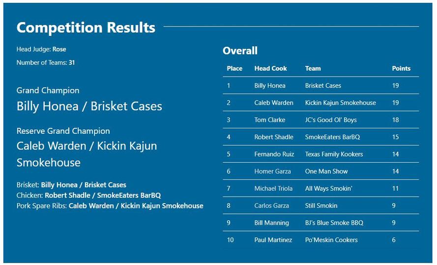 results 1.JPG