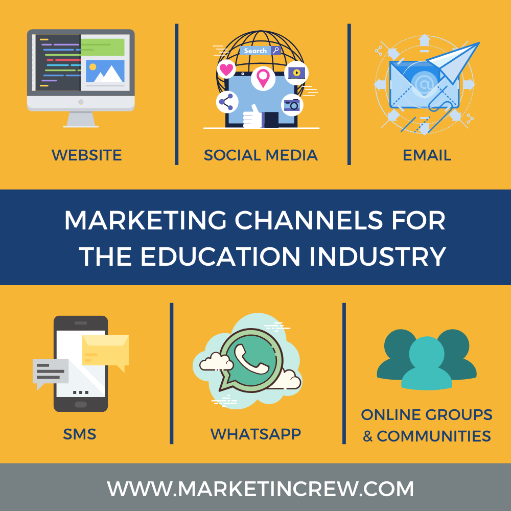 https://www.marketincrew.com/digital-marketing-for-teachers-scho