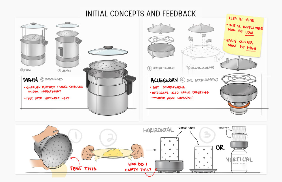 Cheese making products by Kernel