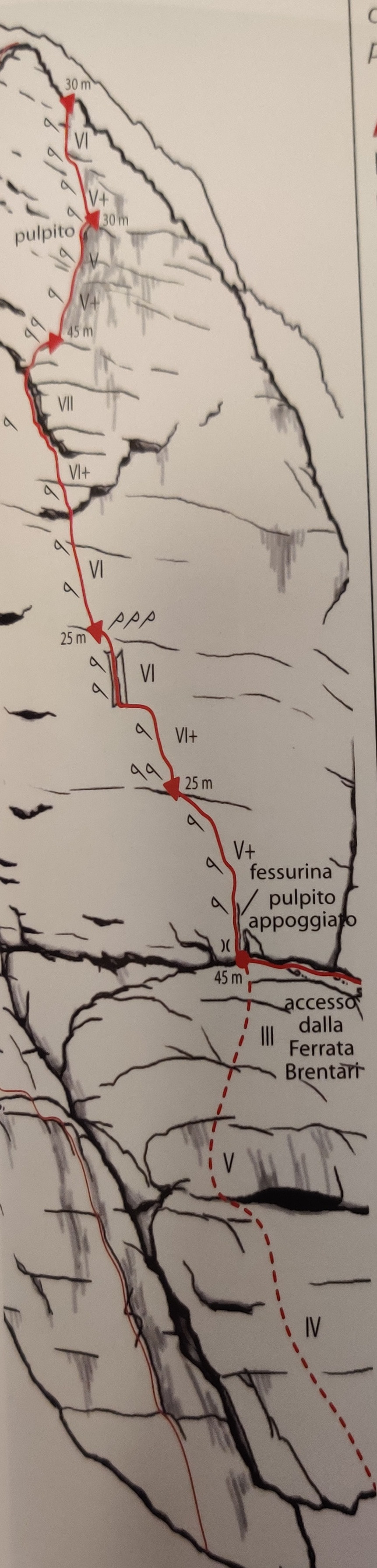Topo Specchio Magico Angolo delle Streghe Brenta Alpinklettern