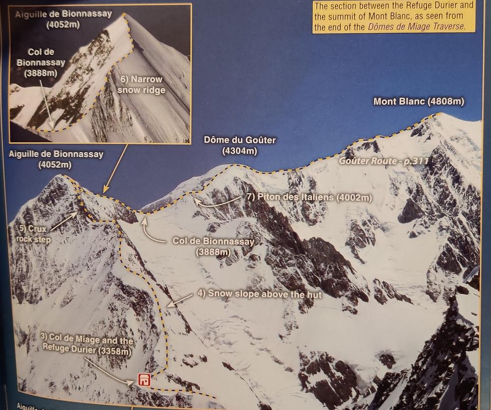 Karte Chamonix Mont Blanc Royal Traverse Topo Routenbeschreibung