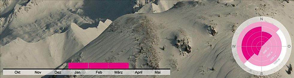 GM7-Schneearm neben Schneereich.jpg