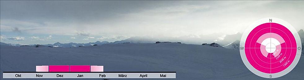 GM4-kalt auf warm-warm auf kalt.jpg