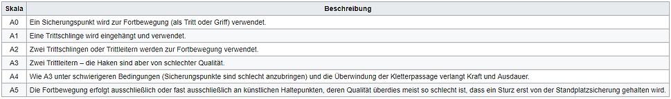Technisches Klettern.png