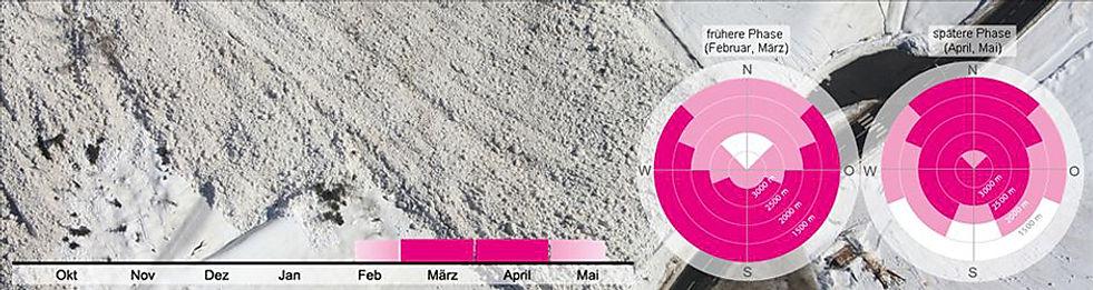 GM10-Frühjahrssituation.jpg