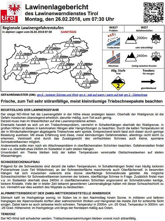 Beispiel - Lawinenlagebericht Tirol.jpg