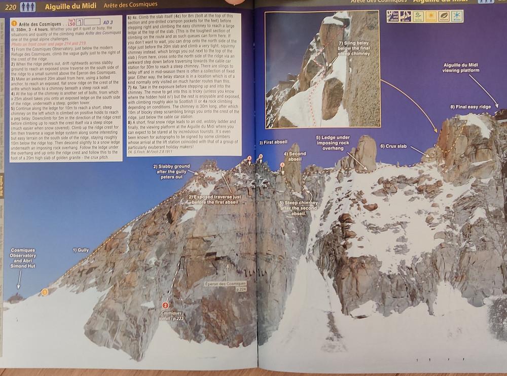 Topo Cosmique Grat Arete des Cosmiques Ridge Aiguille du Midi Chamonix Mont Blanc