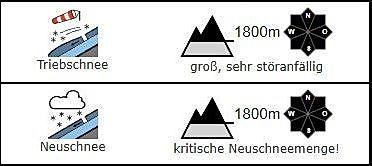 Windrose2_Südtirolalpin.jpg