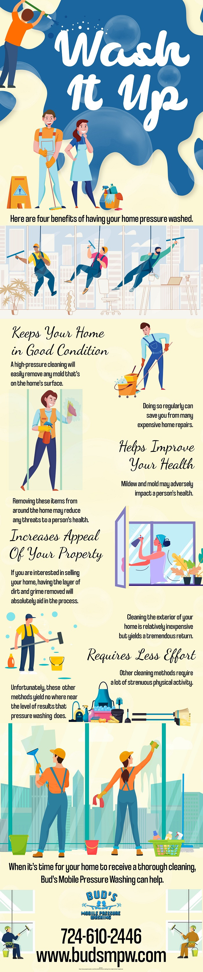 Wash It Up - Infographic - Here are four benefits of having your home pressure washed. A high-pressure cleaning will easily remove any mold that's on the home's surface.