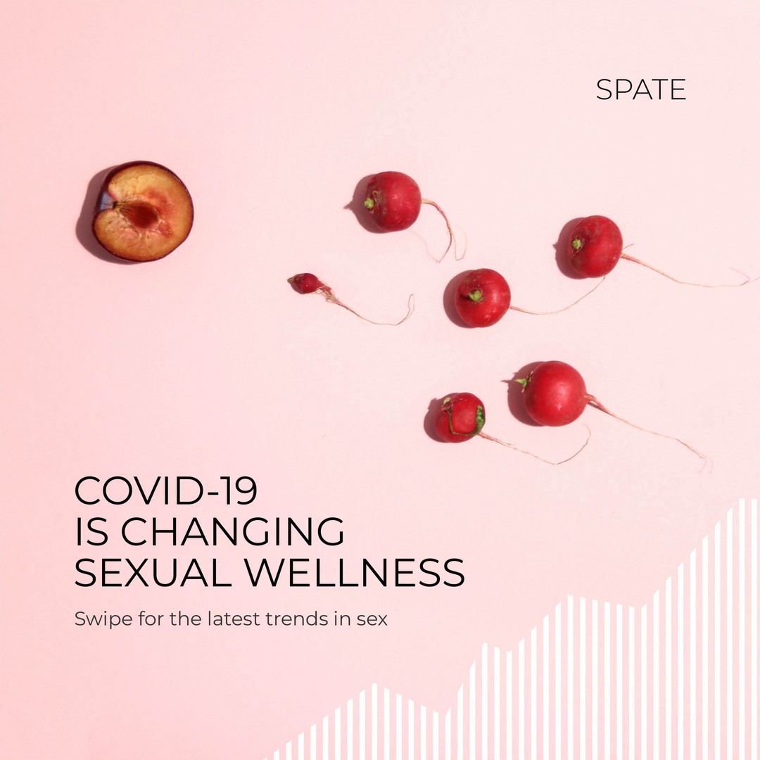 Sexual Wellness Trends