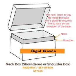 Shoulder Rigid boxes with printed logo