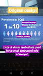 CTP_pcosSpread_B_prevalenceInfographicPr