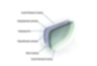 GL_PolyCarbLens_480x480.png