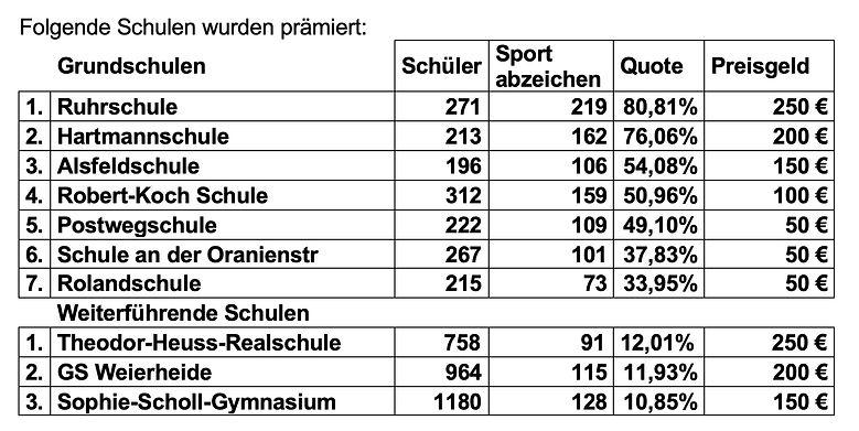 Sportabz-Schulen-18.jpg