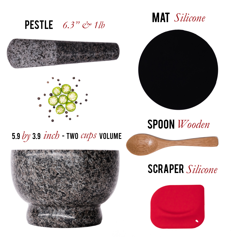 Grey Mortar Pestle Infographic