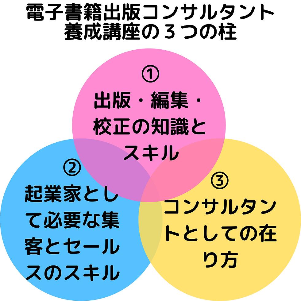 3要素 (1).png