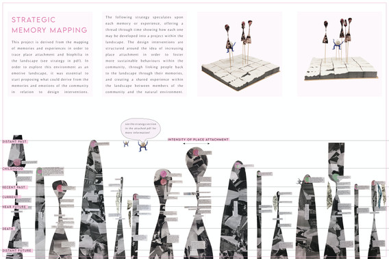 Strategic Memory Mapping, Foam and plasticine model // Collage // Digital, 2019