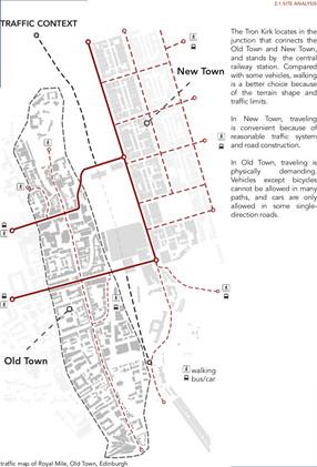 Site Traffic Analysis